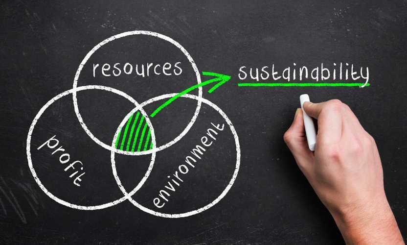 Les 4 principes de la logistique d'emballage durable